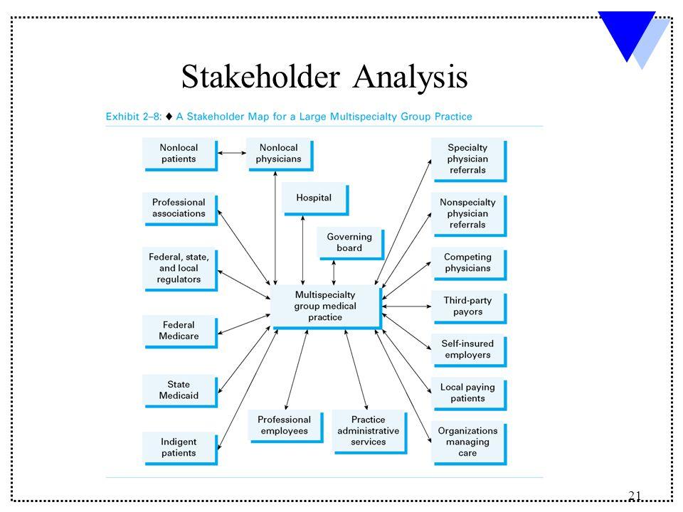 Boeing Stakeholder Analysis  College Paper Help Kitermpapertkee