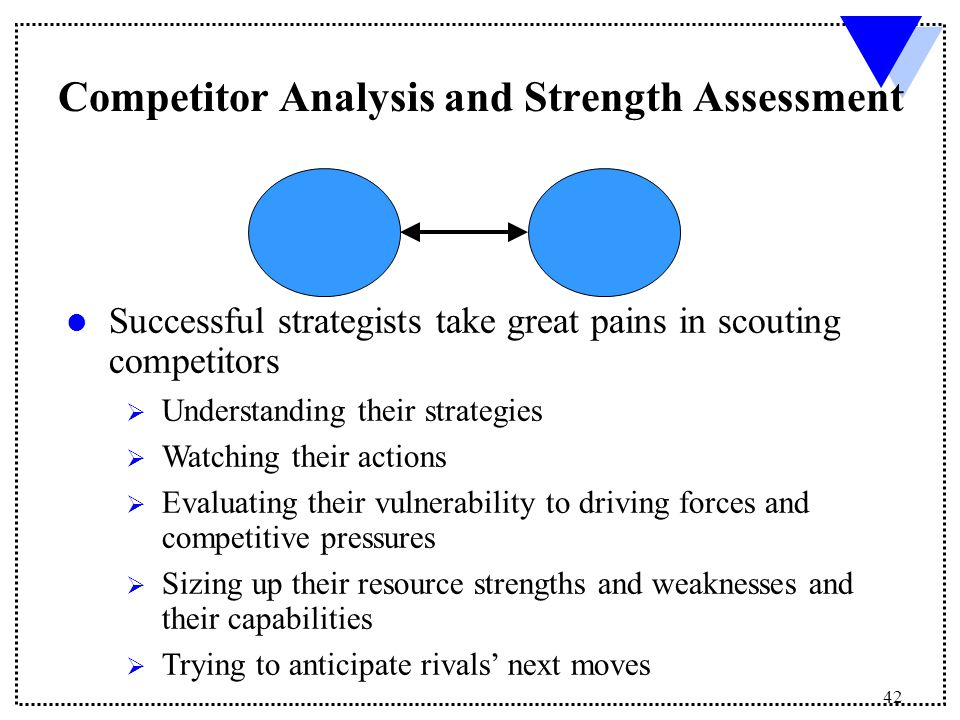 competitive strength assessment Based on weighted competitive strength assessment analysis, apple has high strength on quality performance, reputation, technological skill, product innovation.