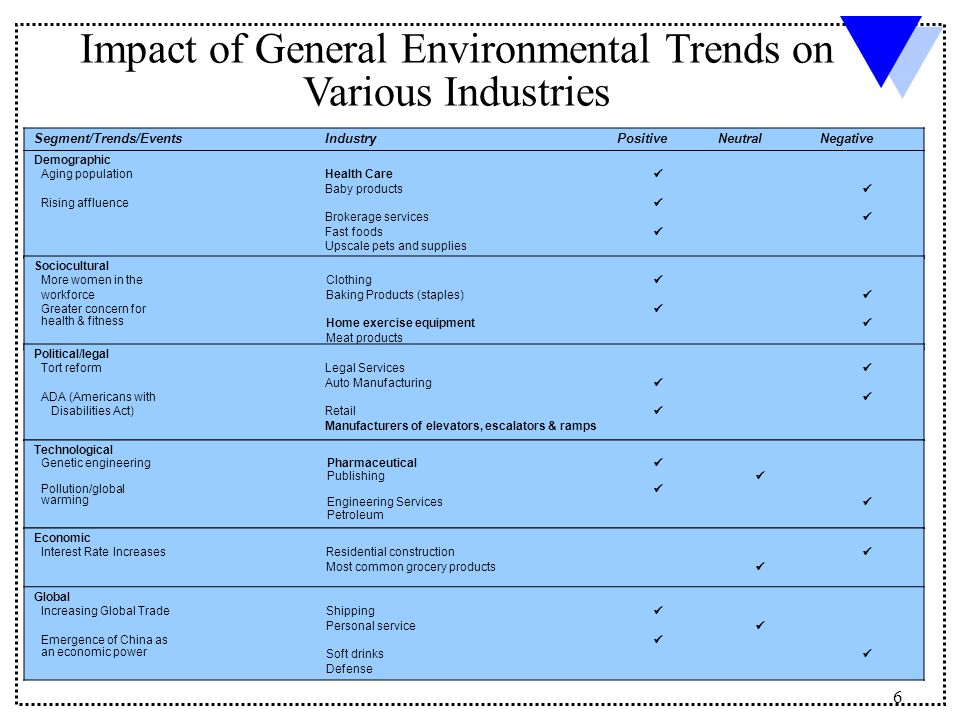 an analysis of the global tradable pollution permits Tradeable carbon permit auctions how and why to auction not grandfather  international permit trading system such as monitoring and enforcement, the conclusions  schmalensee and bailey 1997) we offer the first analysis of the design of a carbon permit auction.