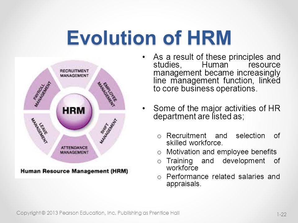 the evolution of hrm 4human hrm bidrar deg som leder med mange baller i luften, med vårt  nettbaserte, lettfattelige og effektive ledersystem evolution er delt i to hoveddeler :.