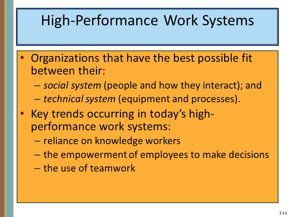 What are High Performance Work Practices?