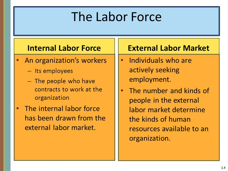 internal labor market essay Market research analysts research and gather data to help a company market its products or services they gather data on consumer demographics, preferences, needs, and buying habits they collect data and information using a variety of methods, such as interviews, questionnaires, focus groups, market analysis surveys, public opinion.