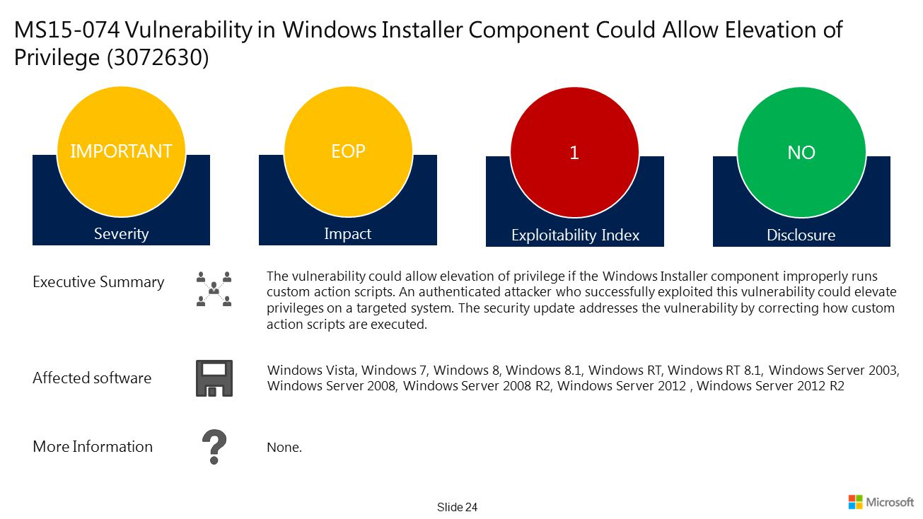 calculate the window of vulnerability It security risk assessment process for a threat is the potential for a particular threat-source to successfully exploit a particular vulnerability windows.