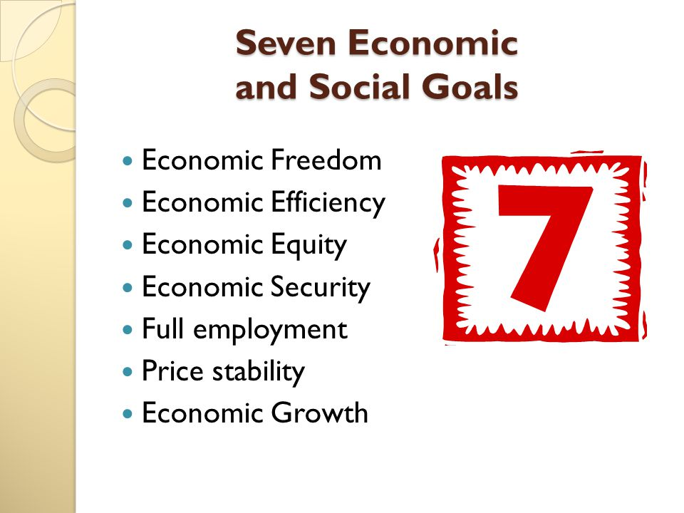 economic goals Term economic goals definition: the five basic conditions of the mixed economy that are generally desired by society we typically divide these five into macro goals (full employment, stability and economic growth) and micro goals (efficiency and equity.