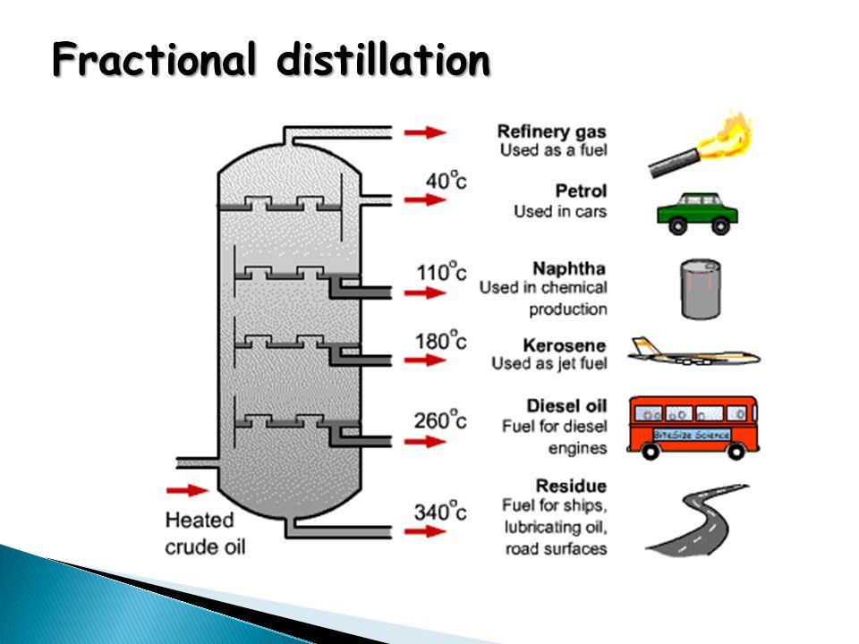 Fractional Distillation on Crude Oil Fractional Distillation