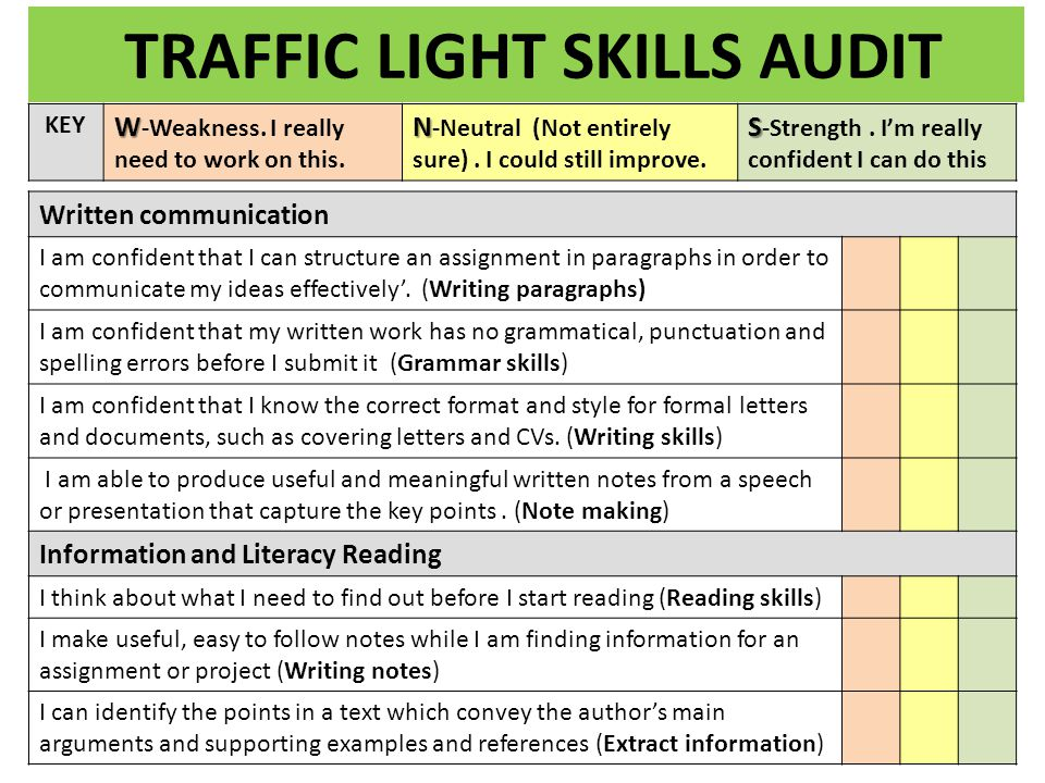 ica type communication audit essay