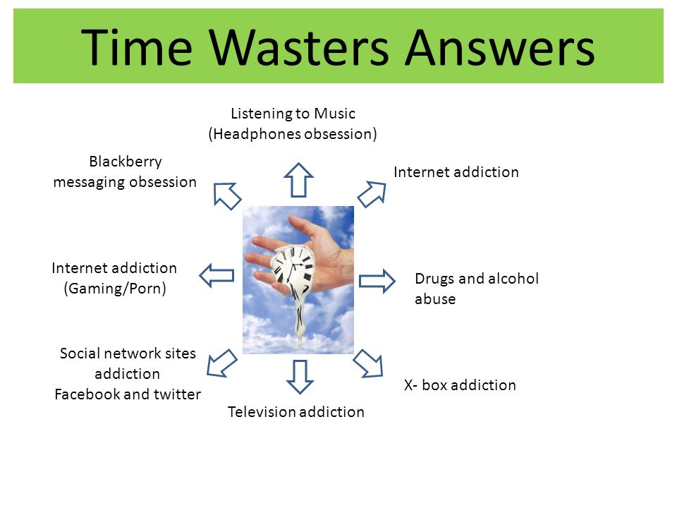 Time Wasters Answers Listening to Music (Headphones obsession)