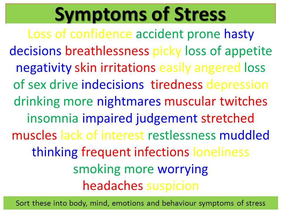 Sort these into body, mind, emotions and behaviour symptoms of stress