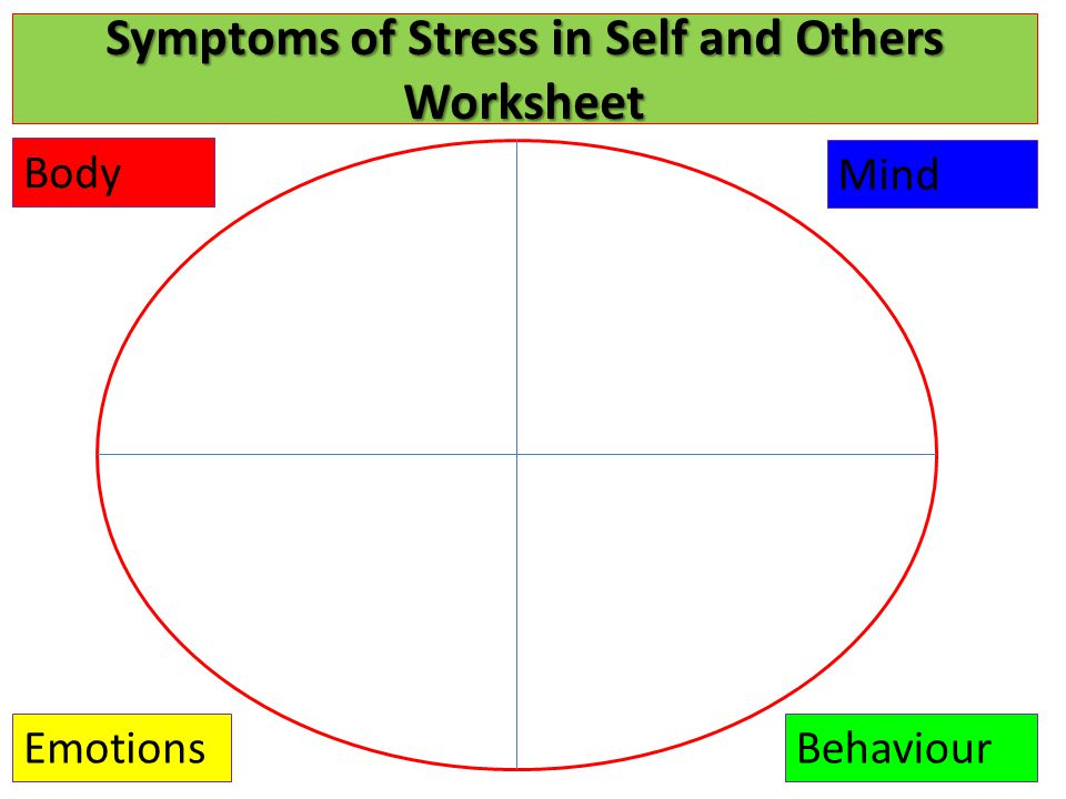 Symptoms of Stress in Self and Others Worksheet