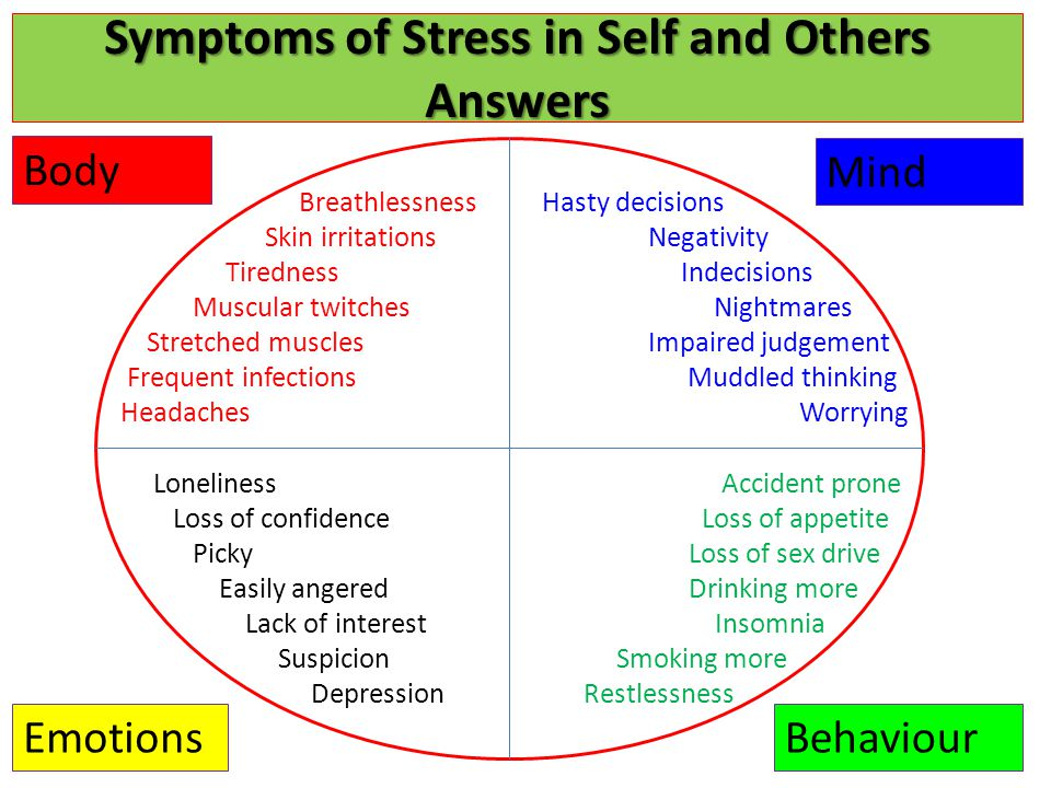 Symptoms of Stress in Self and Others Answers
