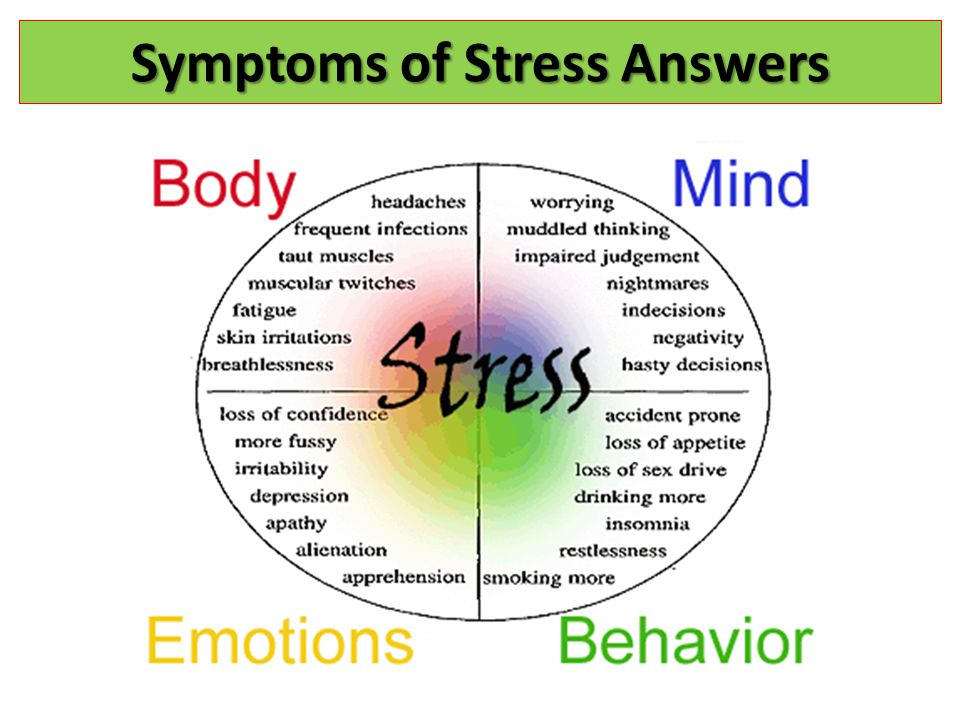 Symptoms of Stress Answers