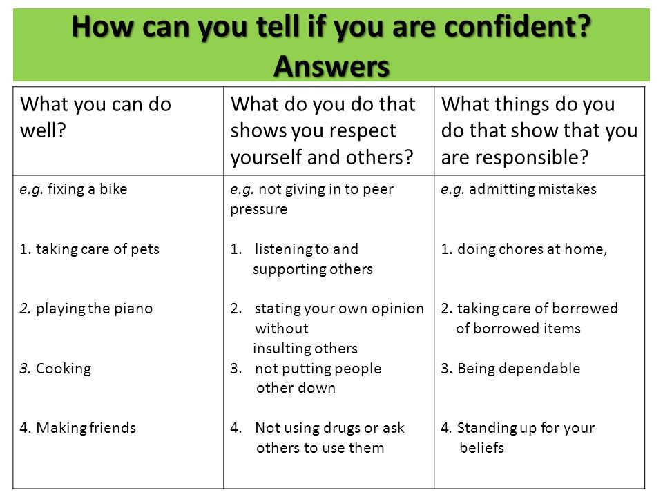 How can you tell if you are confident Answers
