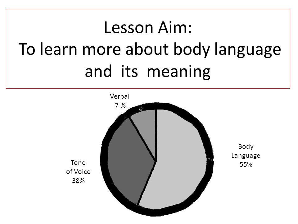 Lesson Aim: To learn more about body language and its meaning