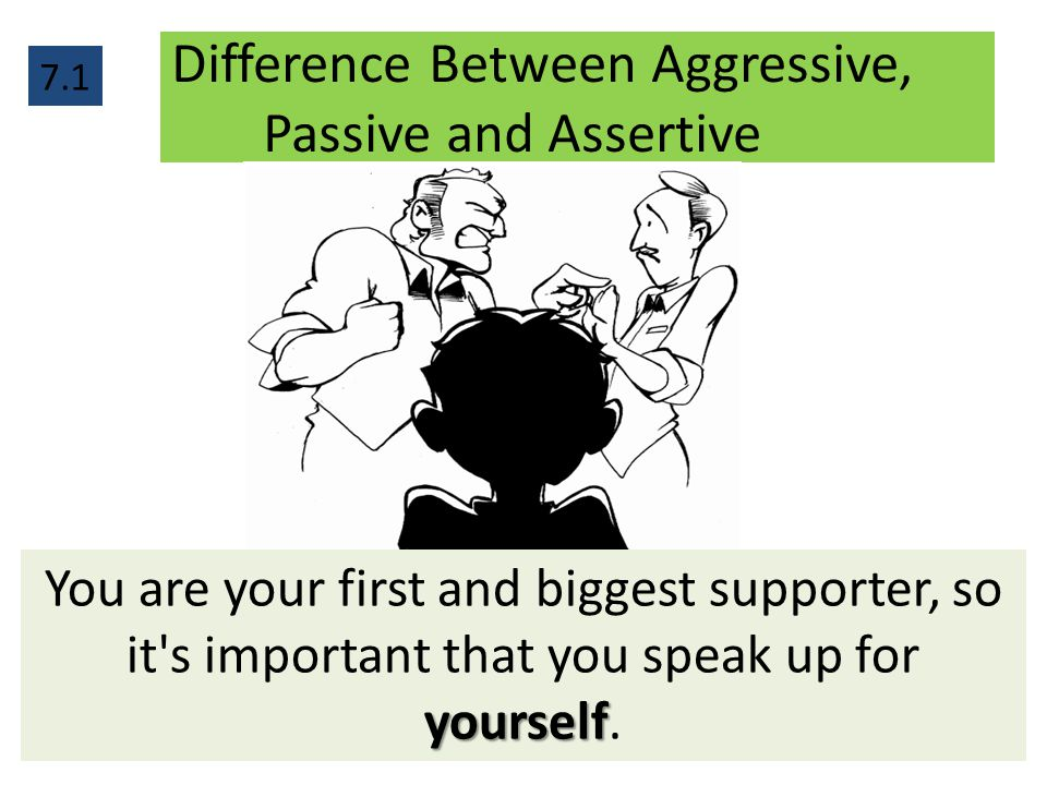 Difference Between Aggressive, Passive and Assertive