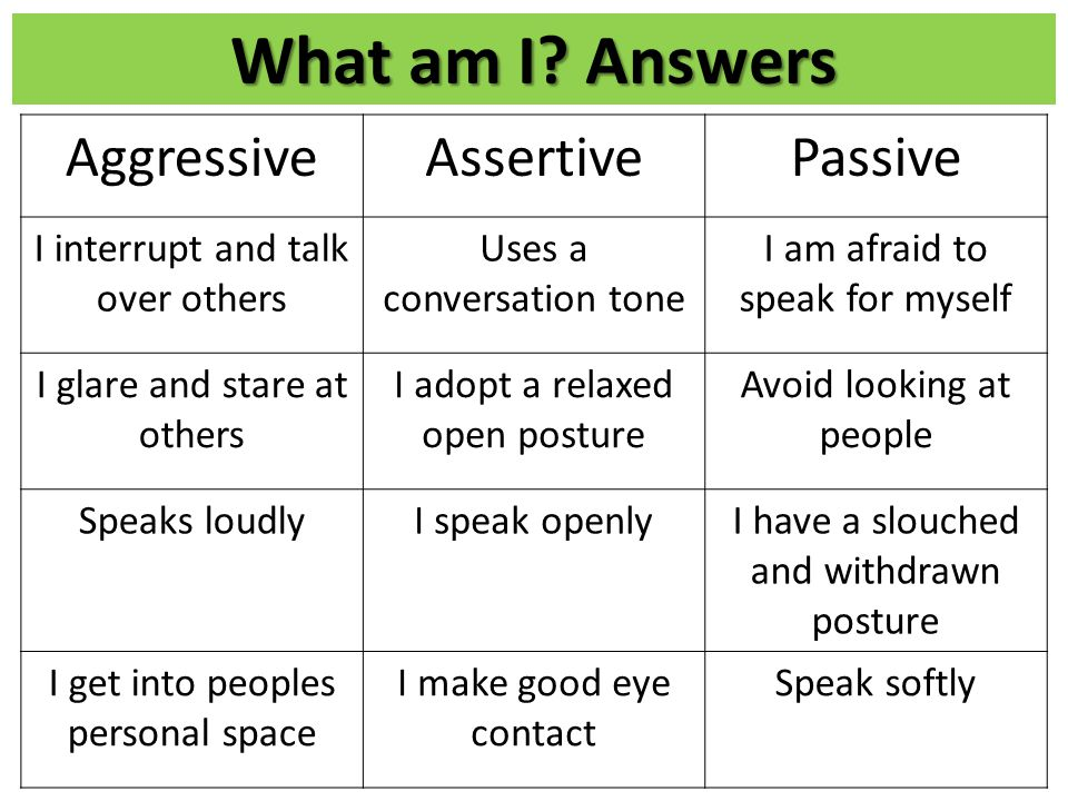 What am I Answers Aggressive Assertive Passive