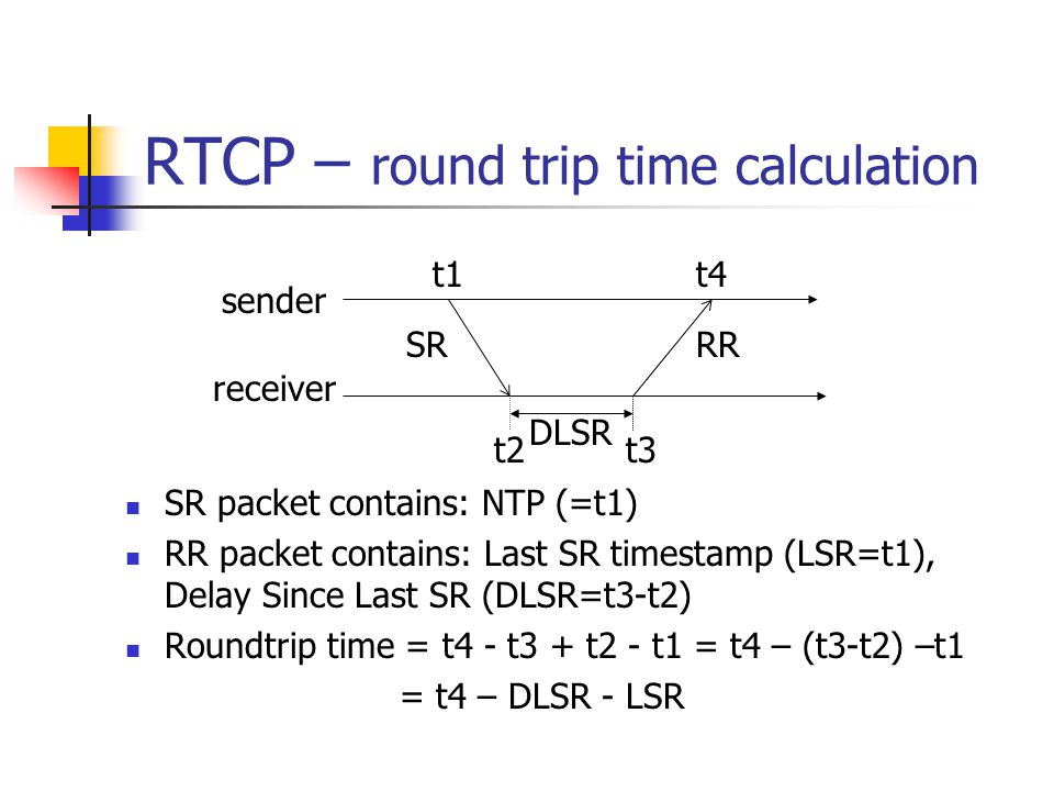 rtp a transport protocol for real time applications ppt video online download. Black Bedroom Furniture Sets. Home Design Ideas