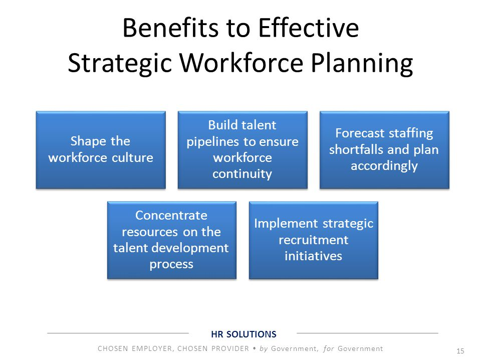 implement initiatives to support workforce planning Understanding phr, sphr, and gphr recertification workforce planning and employment develop policies and procedures to support corporate governance initiatives (for example, board of directors training, whistleblower protection.