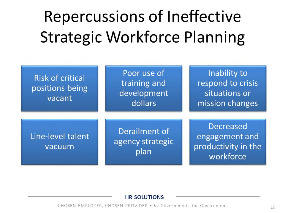 Repercussions of Ineffective Strategic Workforce Planning