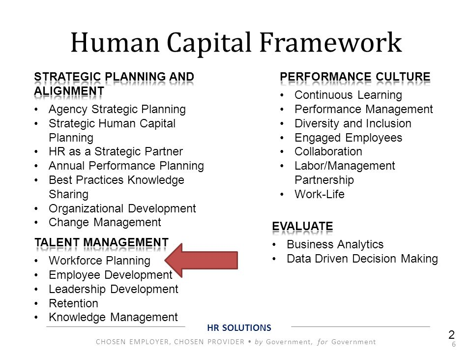 10 Key Principles of Strategic Human Capital Management
