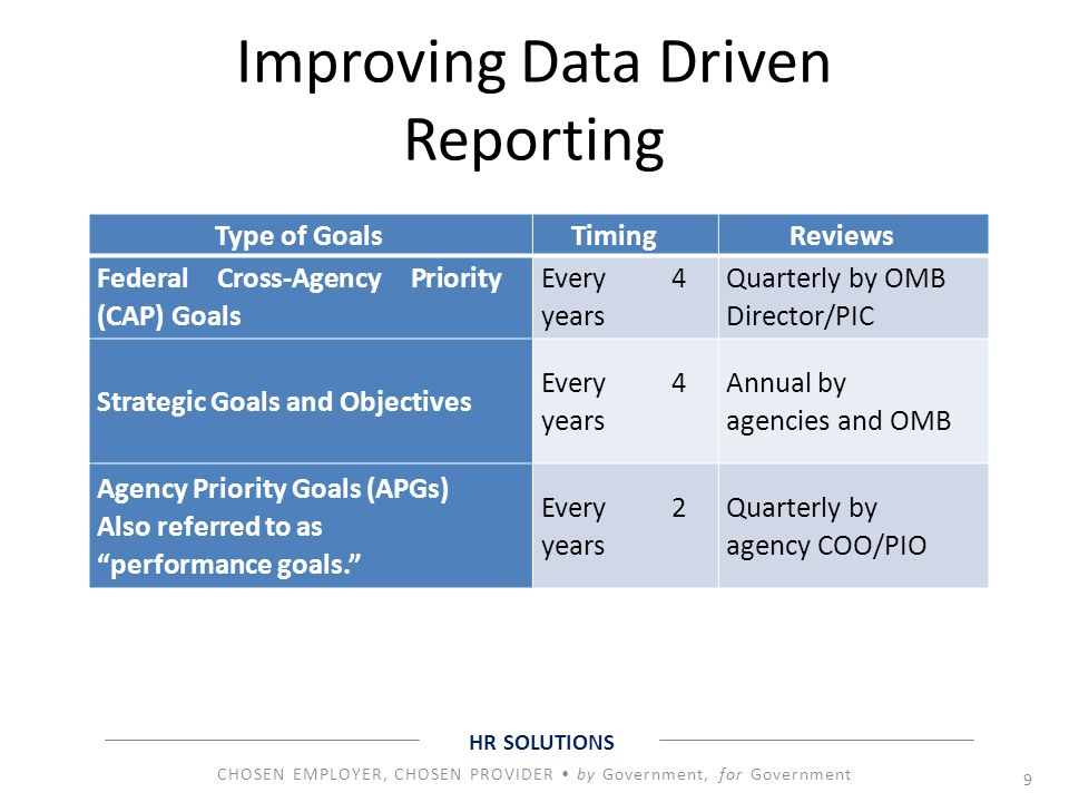 Improving Data Driven Reporting