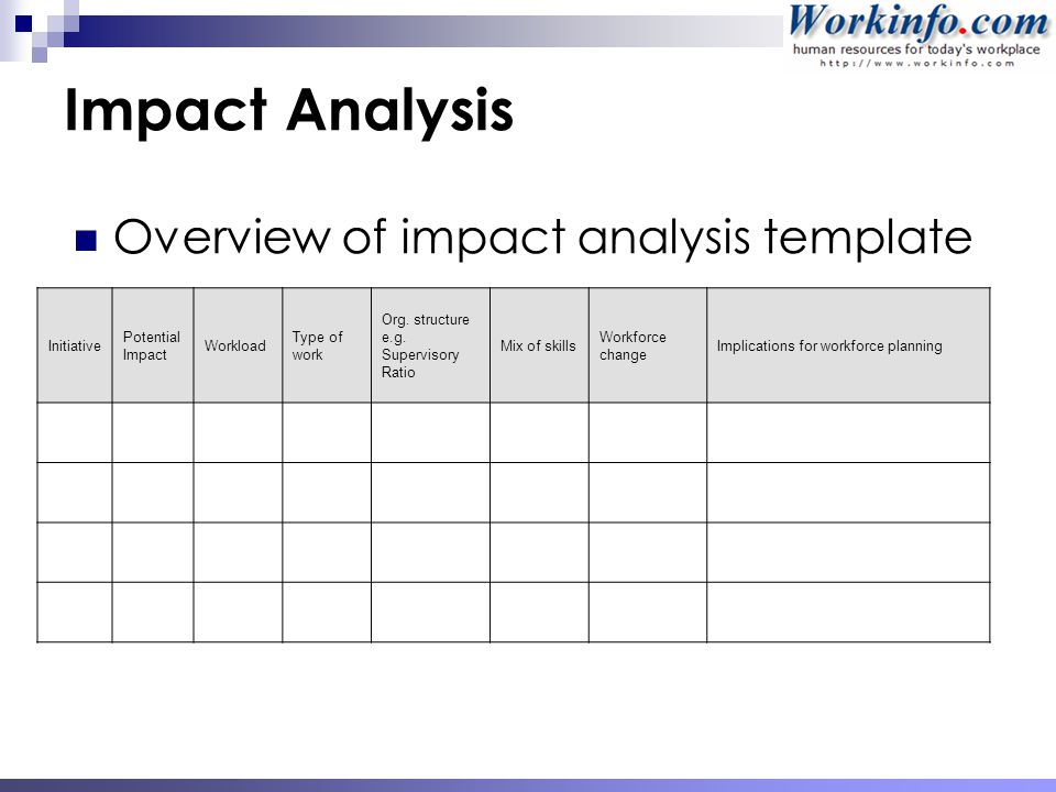Workforce succession planning ppt download for Change impact assessment template