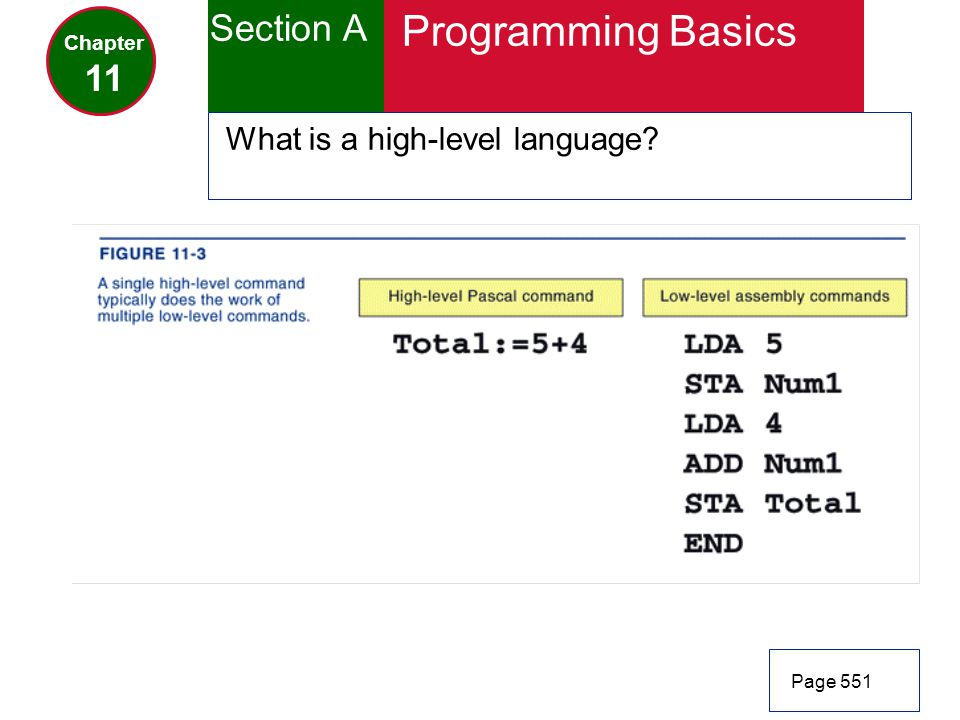 Programming Basics Section A 11 What is a high-level language Chapter