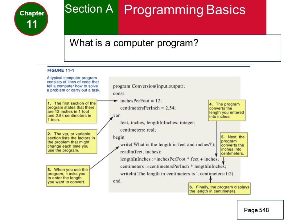 Programming Basics Section A 11 What is a computer program Chapter