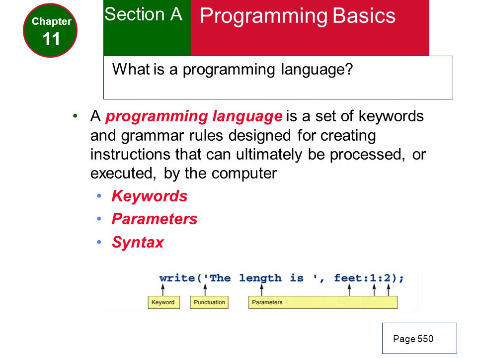 Programming Basics Section A 11 What is a programming language