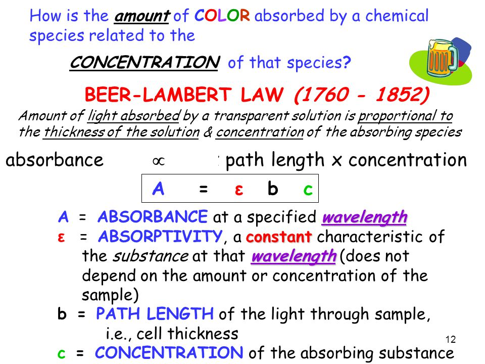 path length and absorbance relationship