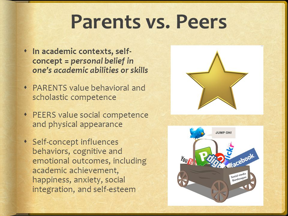 Parents vs. Peers In academic contexts, self- concept = personal belief in one's academic abilities or skills.