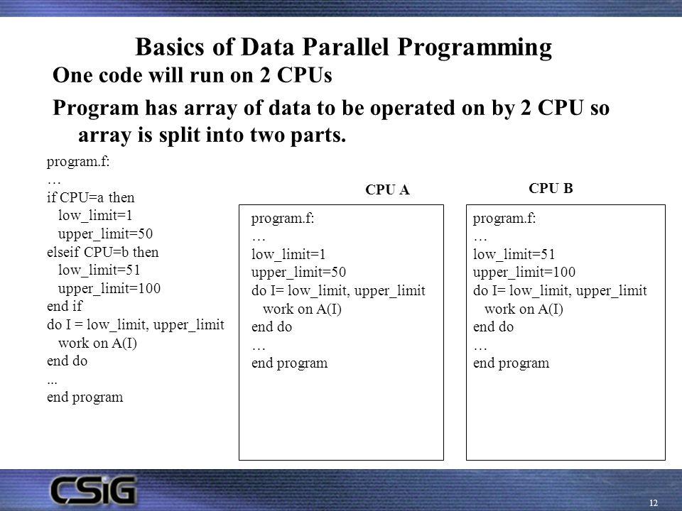 Basics of Data Parallel Programming
