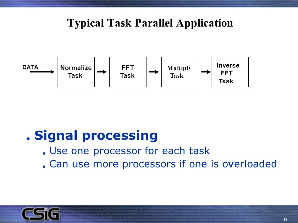 Typical Task Parallel Application