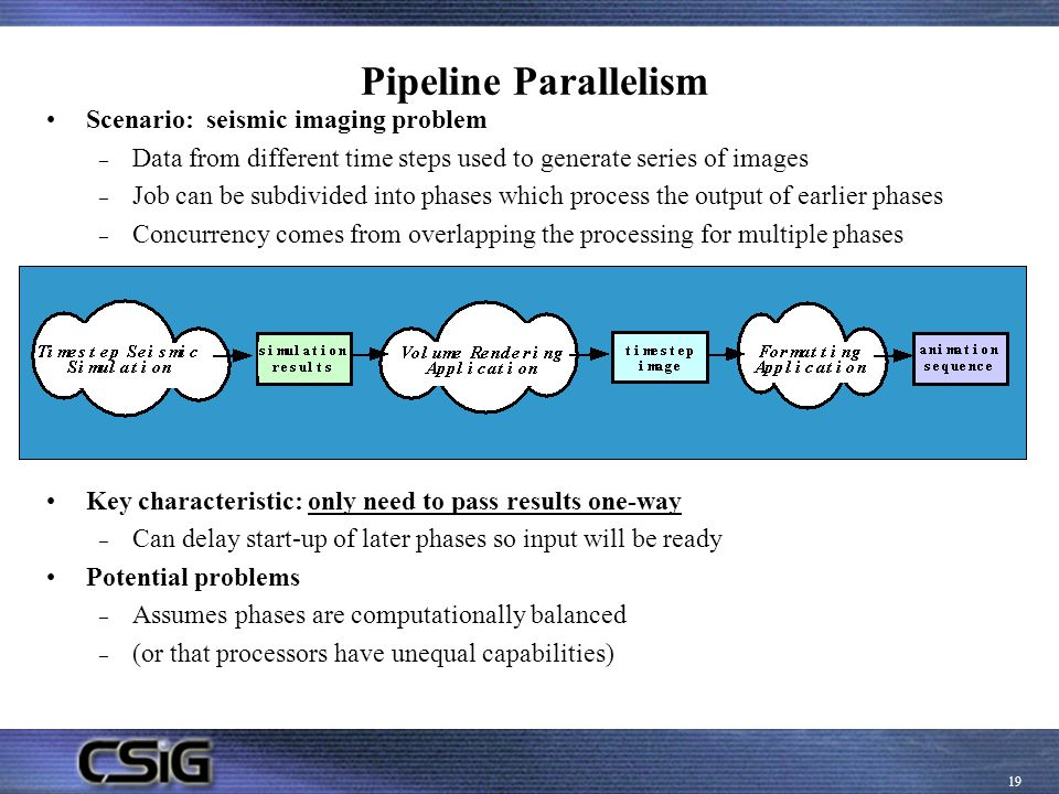 Pipeline Parallelism Scenario: seismic imaging problem