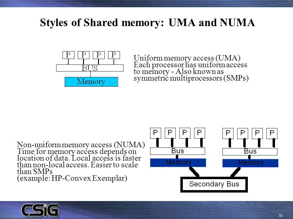Styles of Shared memory: UMA and NUMA