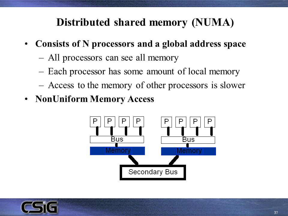 Distributed shared memory (NUMA)