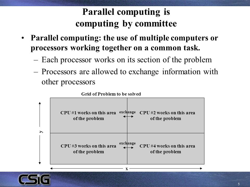 Parallel computing is computing by committee