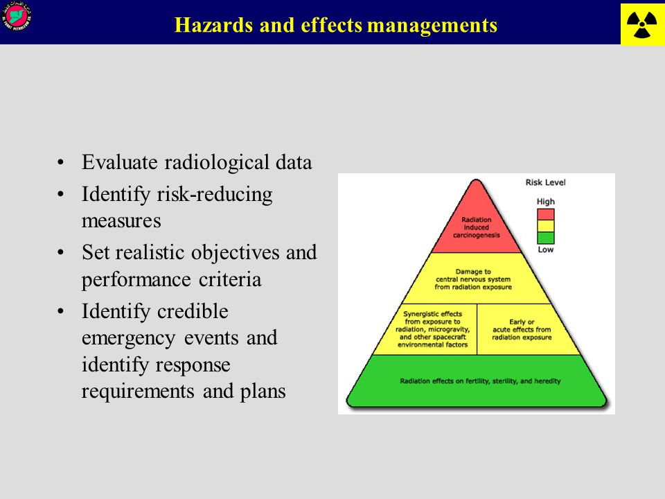 radiation hazards within a company essay By incorporating industrial hygiene principles early in the planning process and   workers and manage your company's exposure to potential risk and liability   ionizing radiation can cause more considerable health risks for.