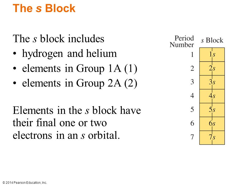 Periodic table group 1a of the periodic table contains the chapter 5 electronic structure and periodic trends ppt video periodic table group 1a urtaz Images