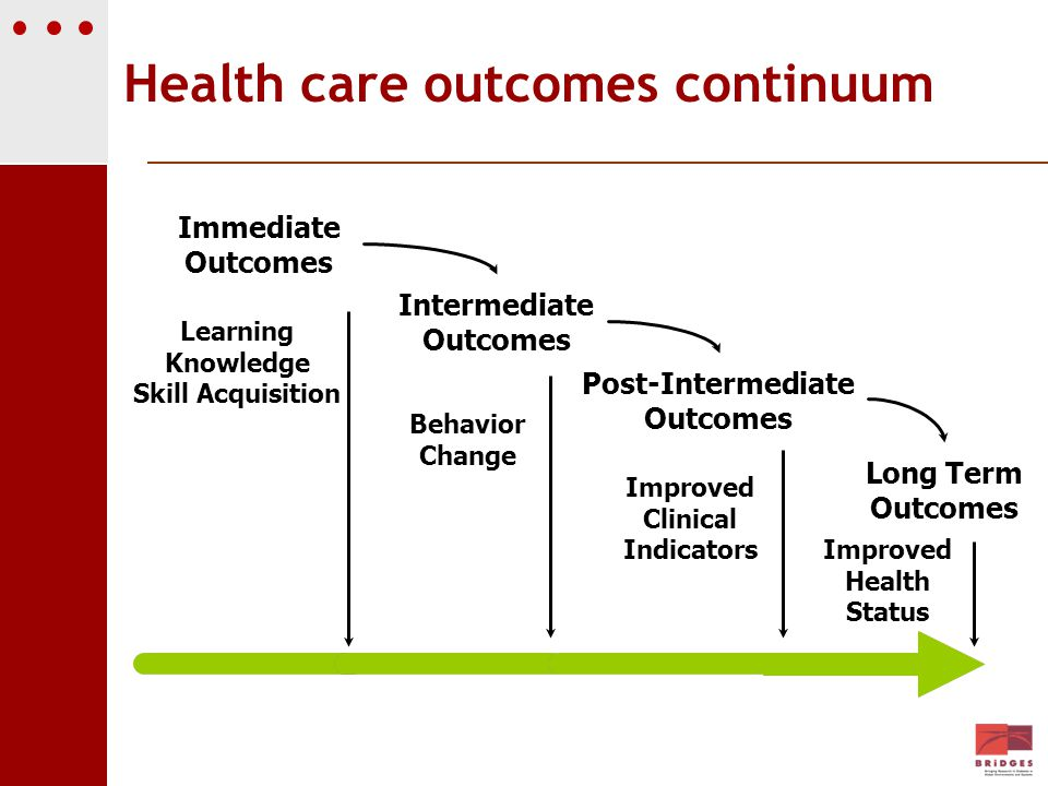 changing behaviors to benefit health outcomes A central plank of health care reform is an expanded role for educated consumers interacting with responsive health care teams however, for individuals to realize the benefits of health education also requires a high level of engagement population studies have documented a gap between expectations.