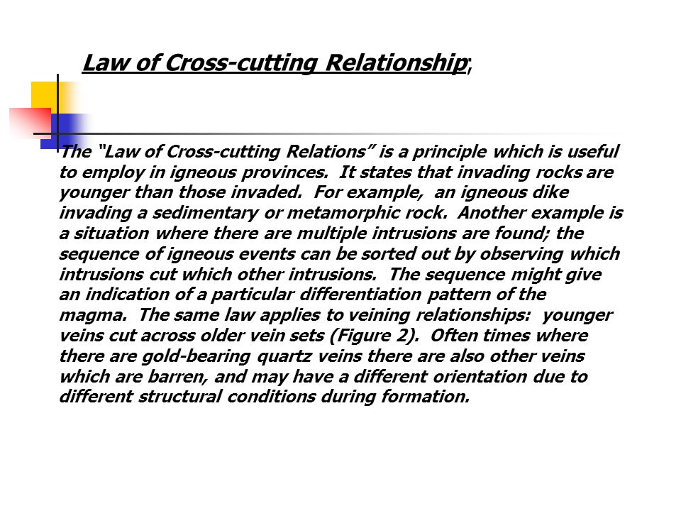 Law of Cross-cutting Relationship;