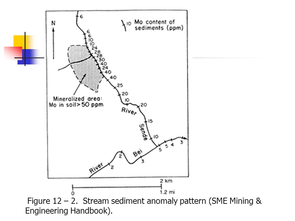 Figure 12 – 2. Stream sediment anomaly pattern (SME Mining & Engineering Handbook).