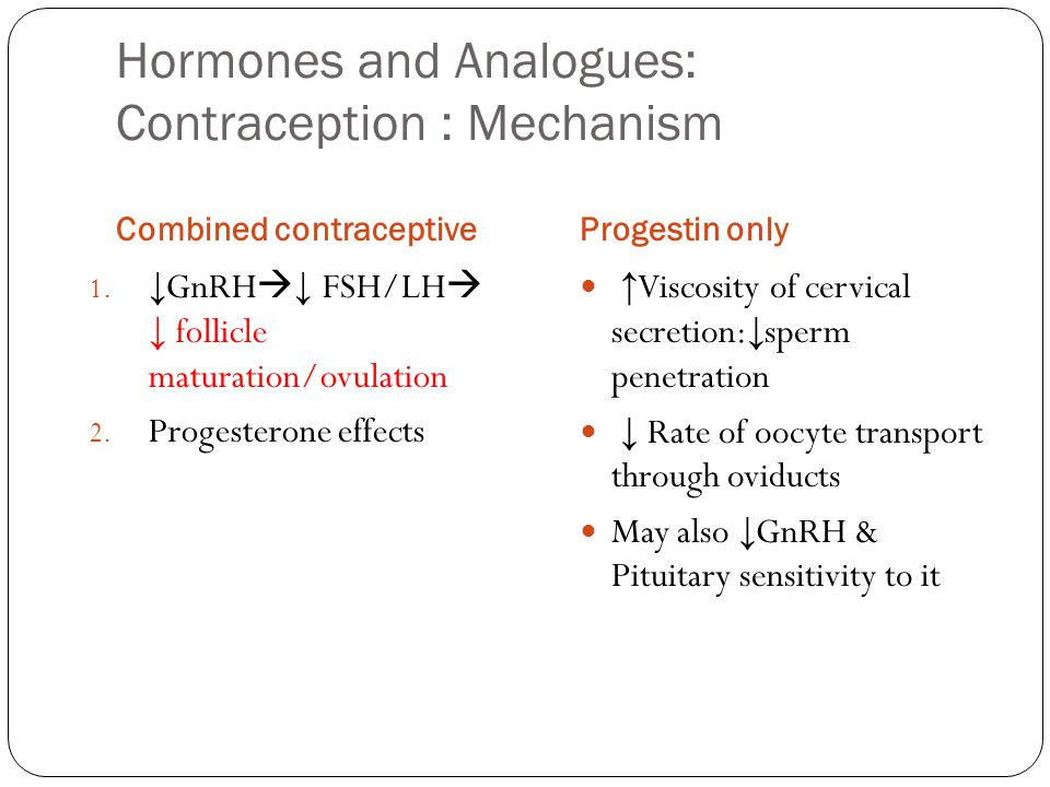 Hormones and Analogues: Contraception : Mechanism