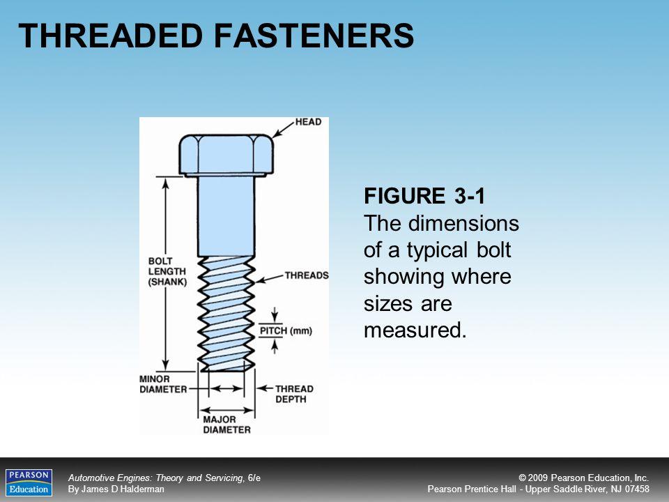 Image Result For Automotive Fastenersa