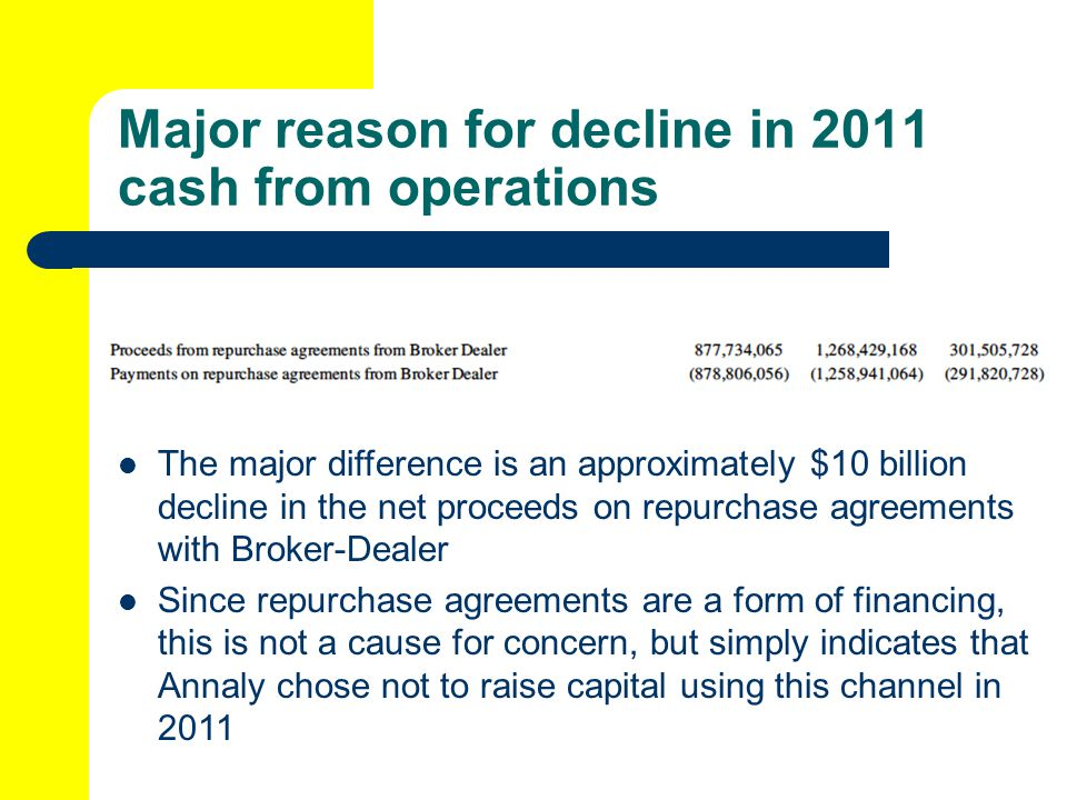 Major reason for decline in 2011 cash from operations