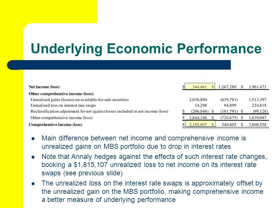 Underlying Economic Performance
