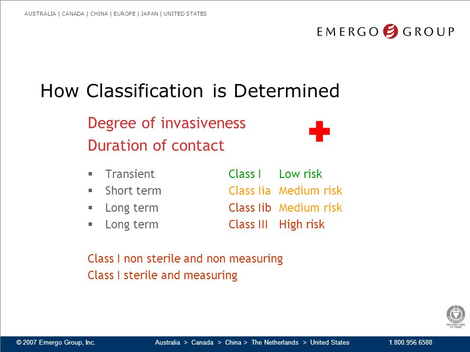 How Classification is Determined