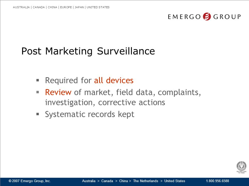 Post Marketing Surveillance