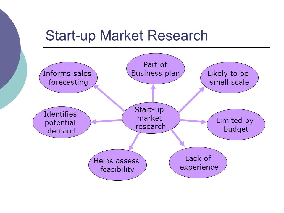 market research for market planing In this section, you will learn how to complete a market research project   prepare a research plan collect data analyse the data prepare a market  research.