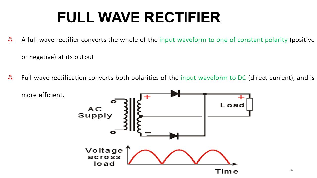 FULL WAVE RECTIFIER A full-wave rectifier converts the whole of the input waveform to one of constant polarity (positive or negative) at its output.