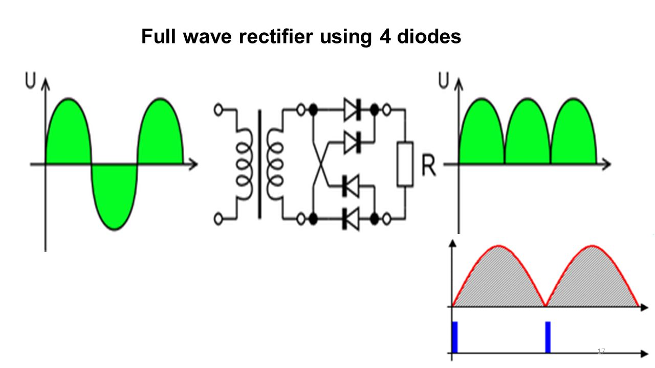 Full wave rectifier using 4 diodes